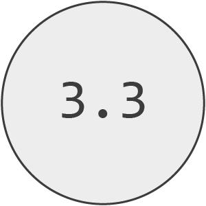 3.3mm Line