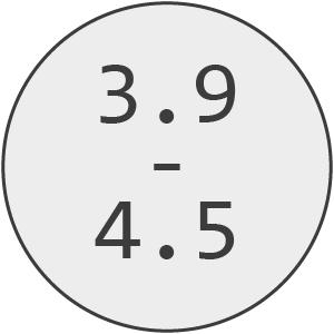 3.9mm - 4.5mm Line