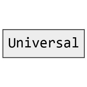 Universal Piston Rings - 2/Stroke